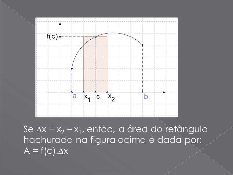 Se x = x2 – x1, então, a área do retângulo hachurada na figura acima é dada por: