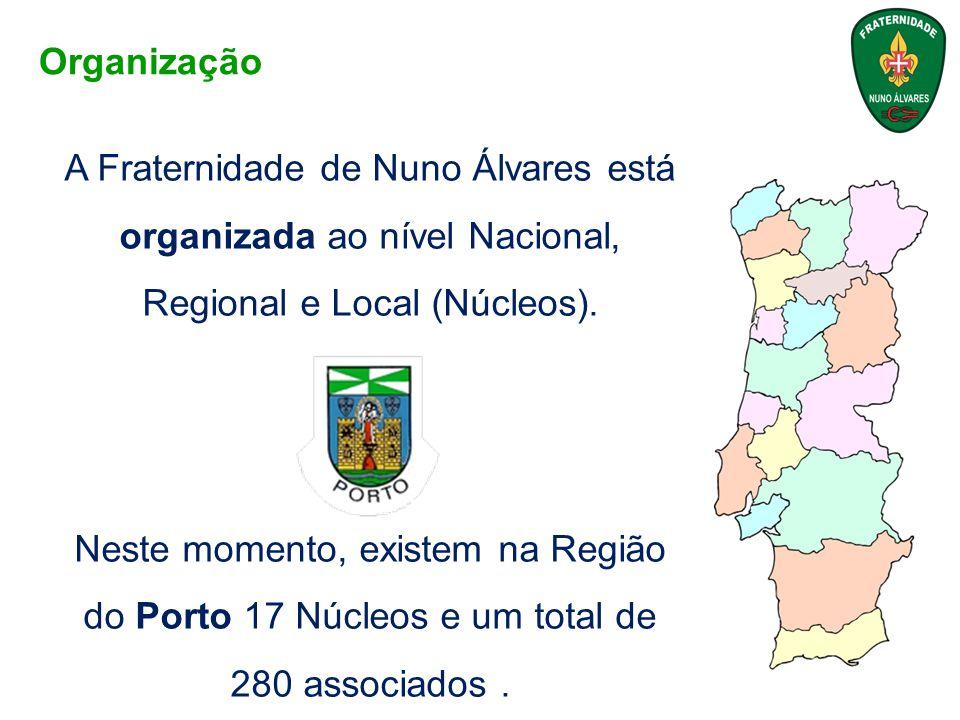 Organização A Fraternidade de Nuno Álvares está organizada ao nível Nacional, Regional e Local (Núcleos).
