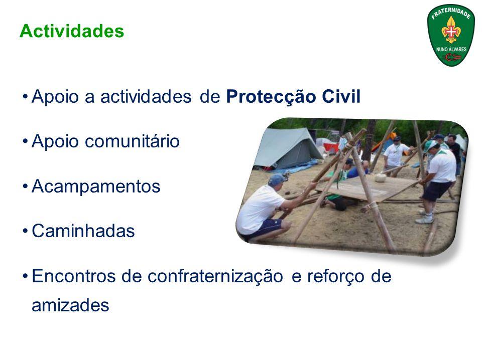Actividades Apoio a actividades de Protecção Civil. Apoio comunitário. Acampamentos. Caminhadas.