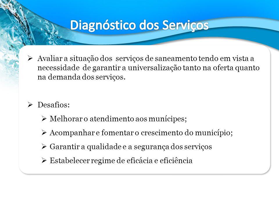 Diagnóstico dos Serviços