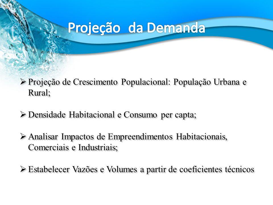 Projeção da Demanda Projeção de Crescimento Populacional: População Urbana e Rural; Densidade Habitacional e Consumo per capta;