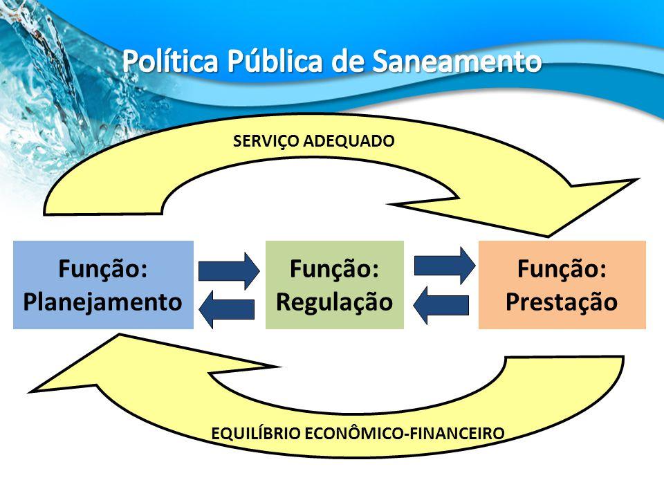 Política Pública de Saneamento