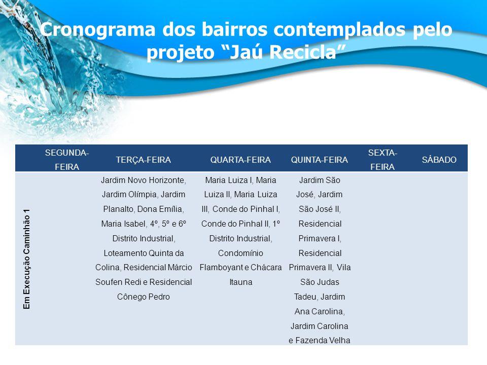 Cronograma dos bairros contemplados pelo projeto Jaú Recicla