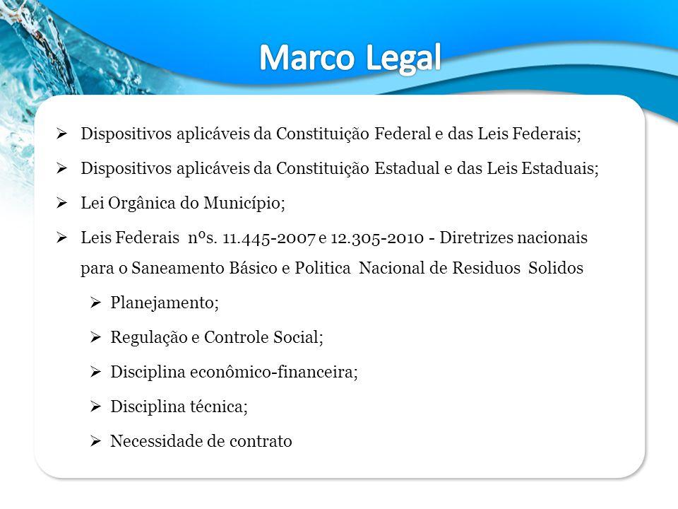Marco Legal Dispositivos aplicáveis da Constituição Federal e das Leis Federais;