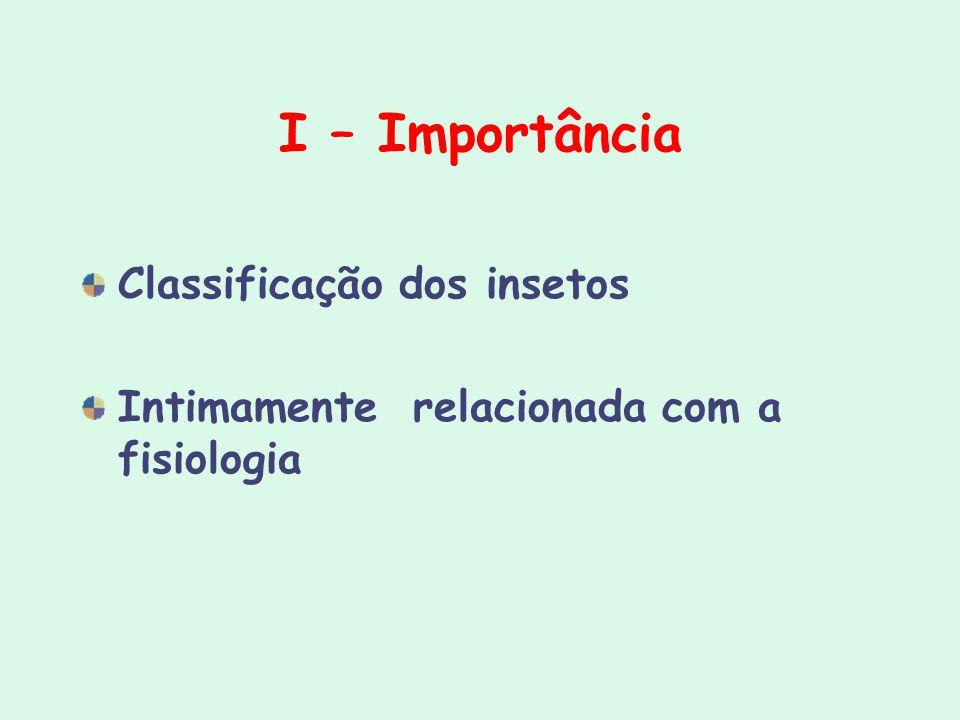 I – Importância Classificação dos insetos