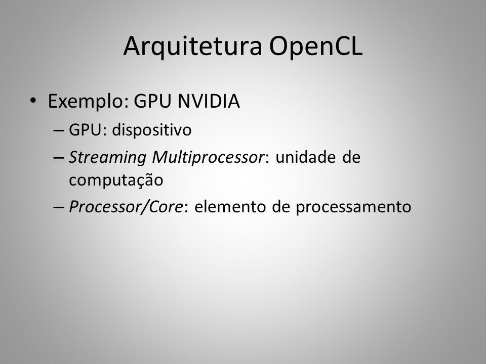 Arquitetura OpenCL Exemplo: GPU NVIDIA GPU: dispositivo