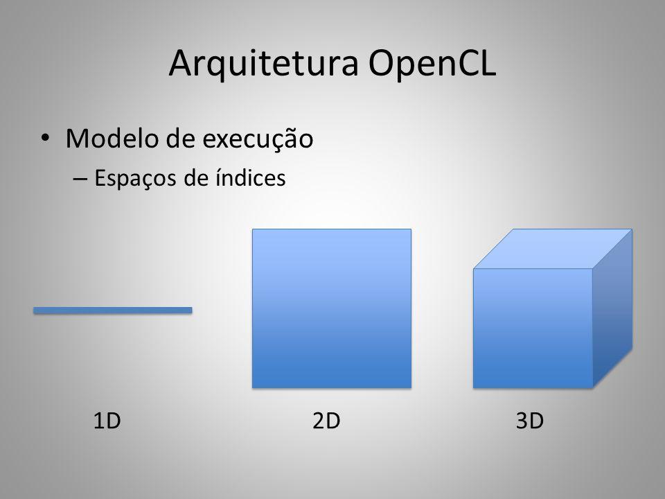 Arquitetura OpenCL Modelo de execução Espaços de índices 2D 3D 1D