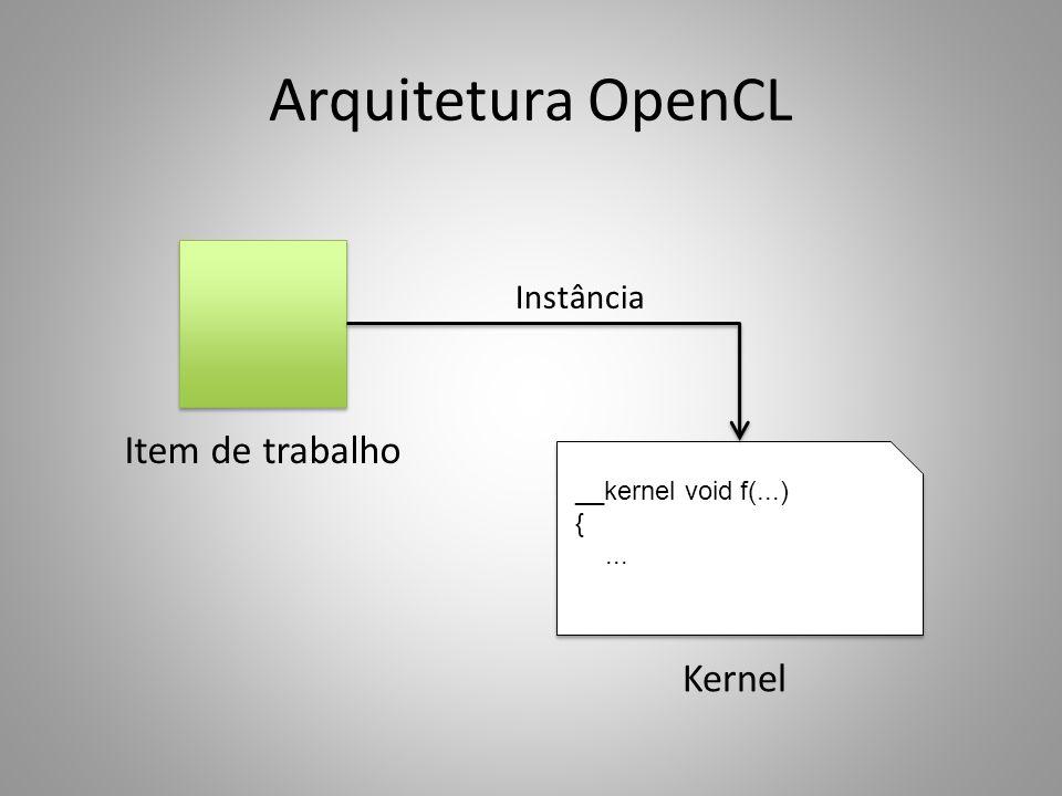 Arquitetura OpenCL Item de trabalho Kernel Instância