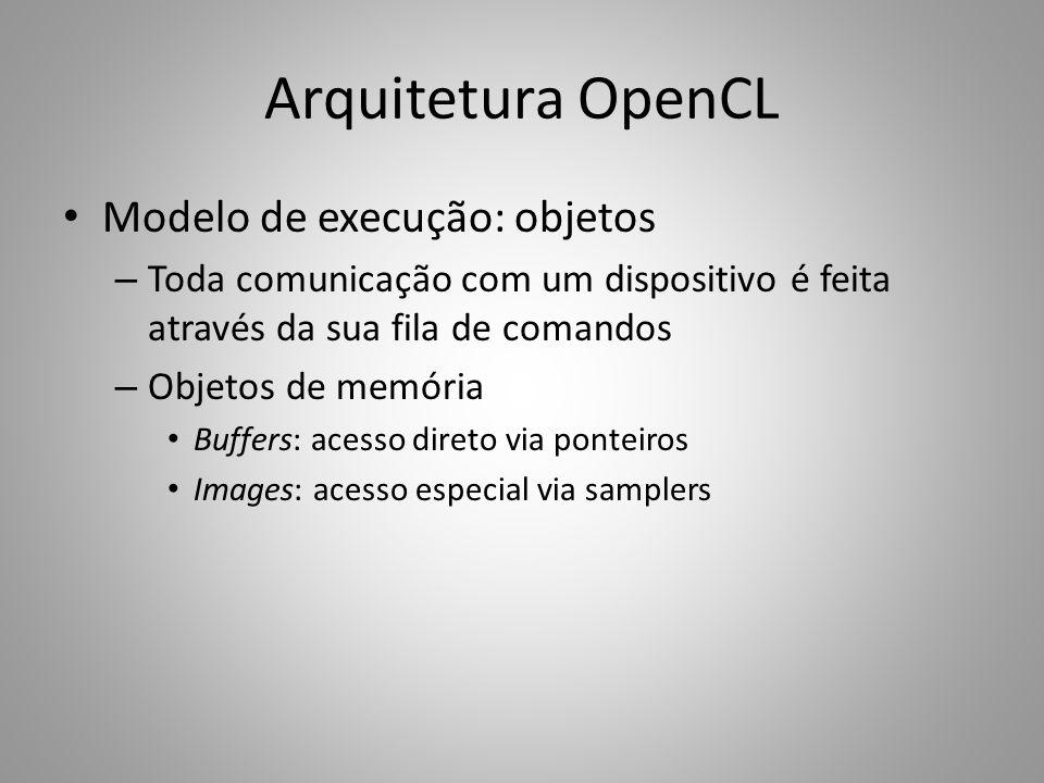 Arquitetura OpenCL Modelo de execução: objetos