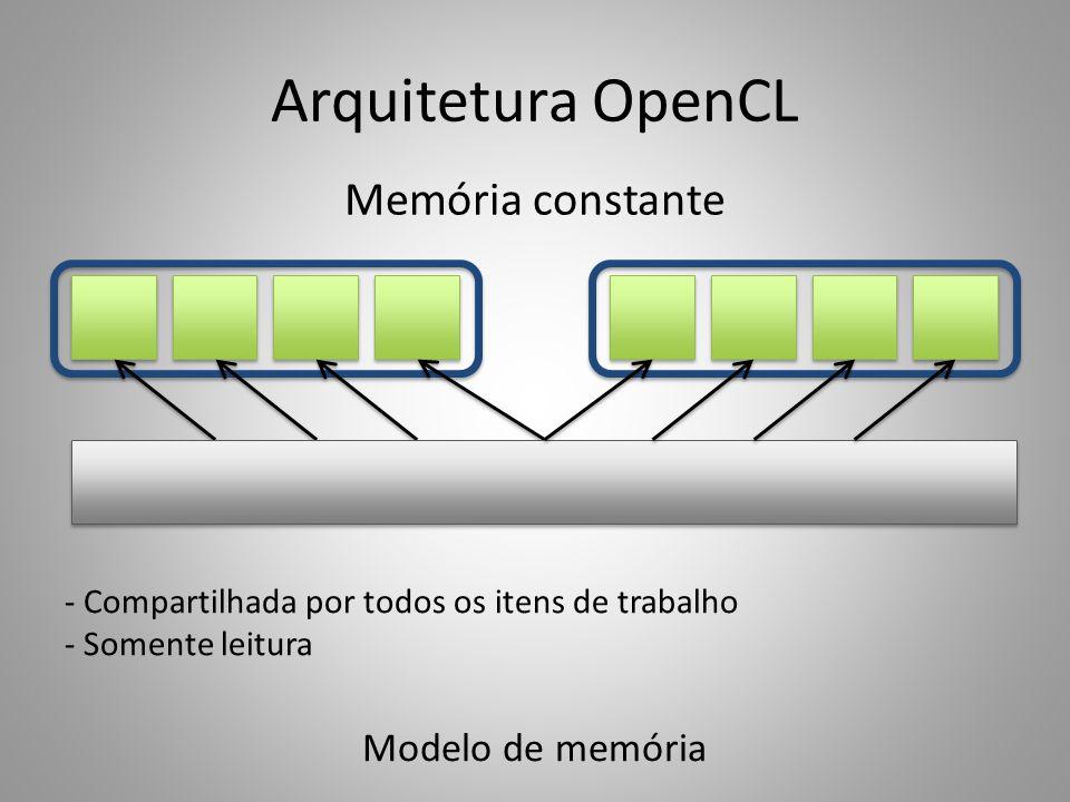 Arquitetura OpenCL Memória constante Modelo de memória