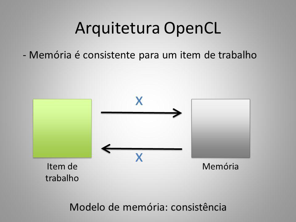 Modelo de memória: consistência