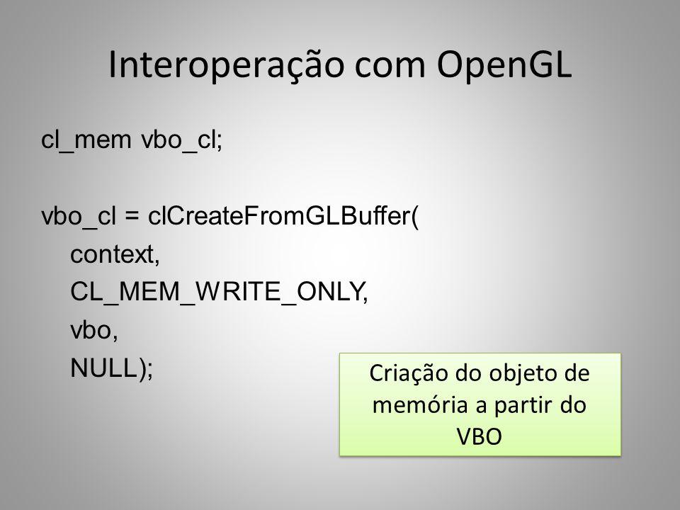 Interoperação com OpenGL