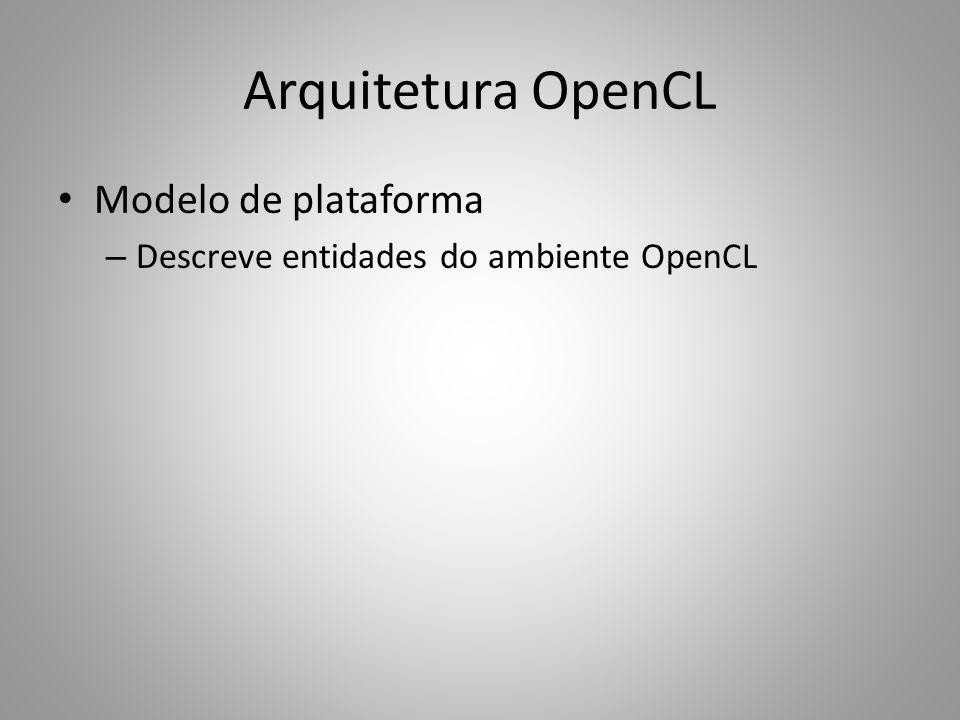 Arquitetura OpenCL Modelo de plataforma