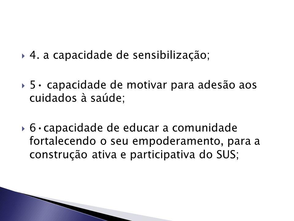 4. a capacidade de sensibilização;