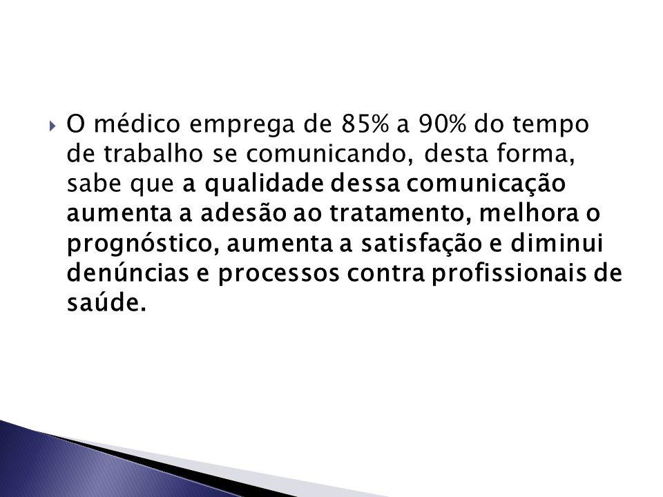 O médico emprega de 85% a 90% do tempo de trabalho se comunicando, desta forma, sabe que a qualidade dessa comunicação aumenta a adesão ao tratamento, melhora o prognóstico, aumenta a satisfação e diminui denúncias e processos contra profissionais de saúde.