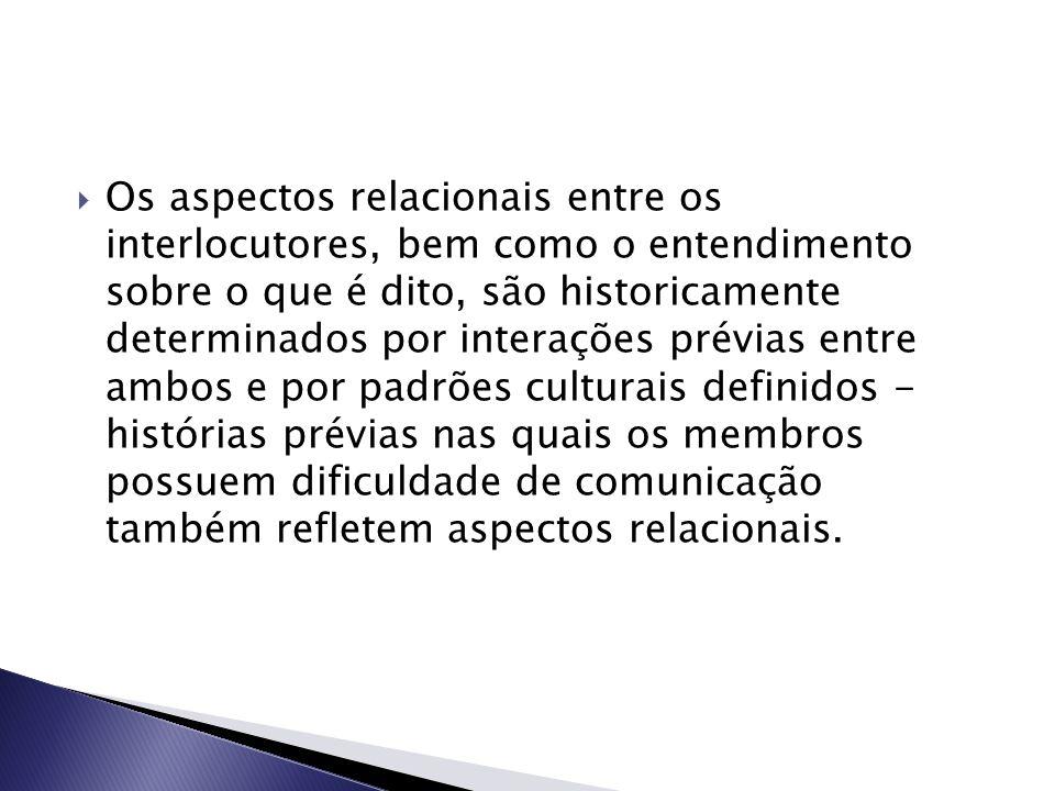 Os aspectos relacionais entre os interlocutores, bem como o entendimento sobre o que é dito, são historicamente determinados por interações prévias entre ambos e por padrões culturais definidos - histórias prévias nas quais os membros possuem dificuldade de comunicação também refletem aspectos relacionais.