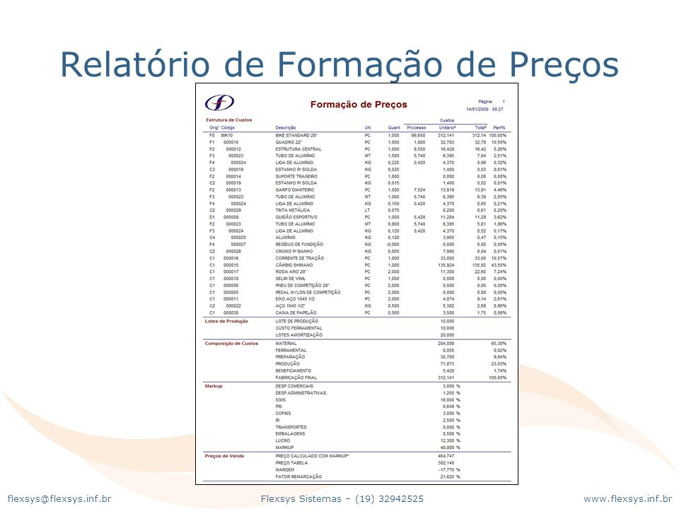Relatório de Formação de Preços