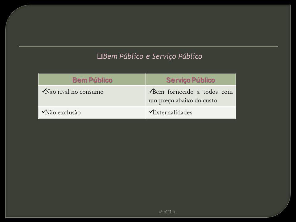 Bem Público Serviço Público