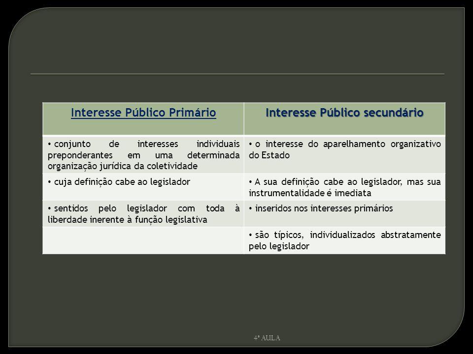 Interesse Público Primário Interesse Público secundário