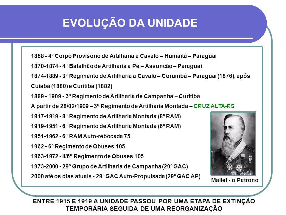 EVOLUÇÃO DA UNIDADE 1868 - 4º Corpo Provisório de Artilharia a Cavalo – Humaitá – Paraguai.