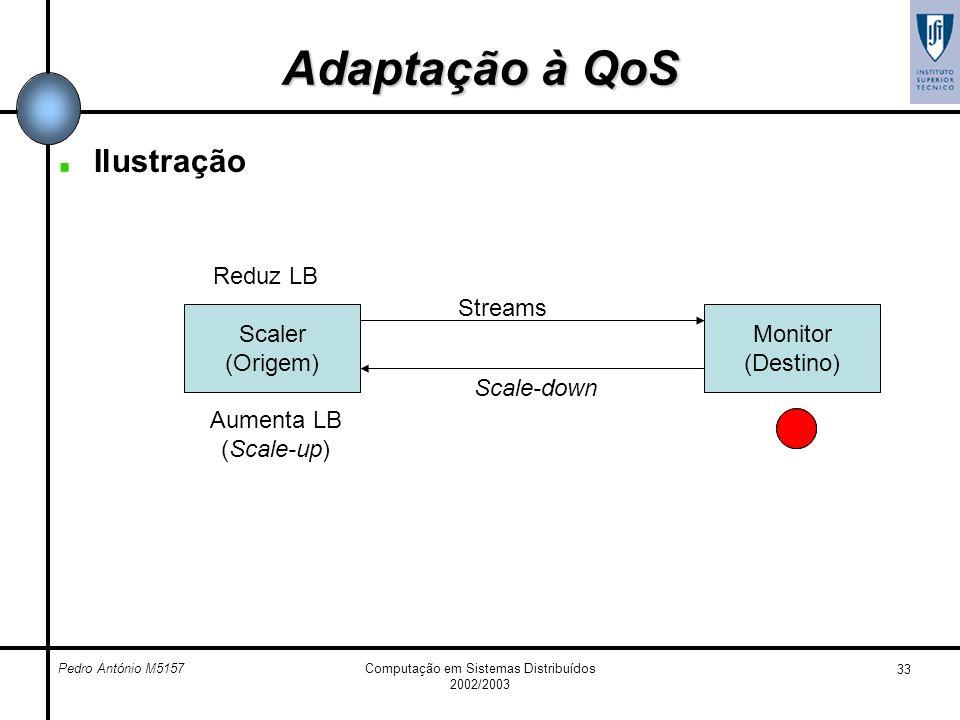 Computação em Sistemas Distribuídos