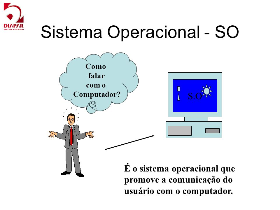 Sistema Operacional - SO
