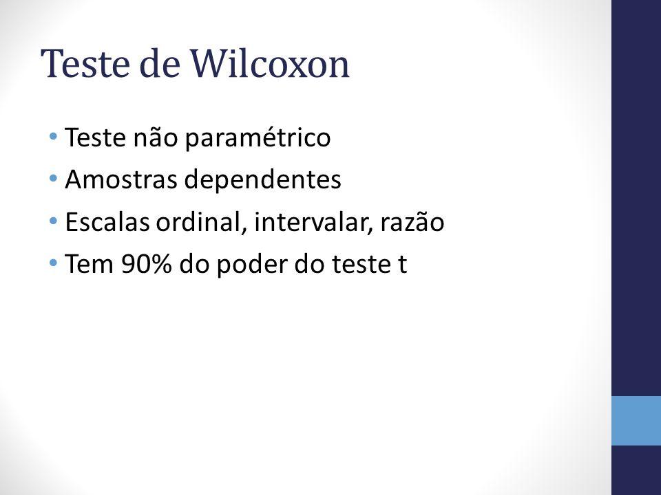 Teste de Wilcoxon Teste não paramétrico Amostras dependentes