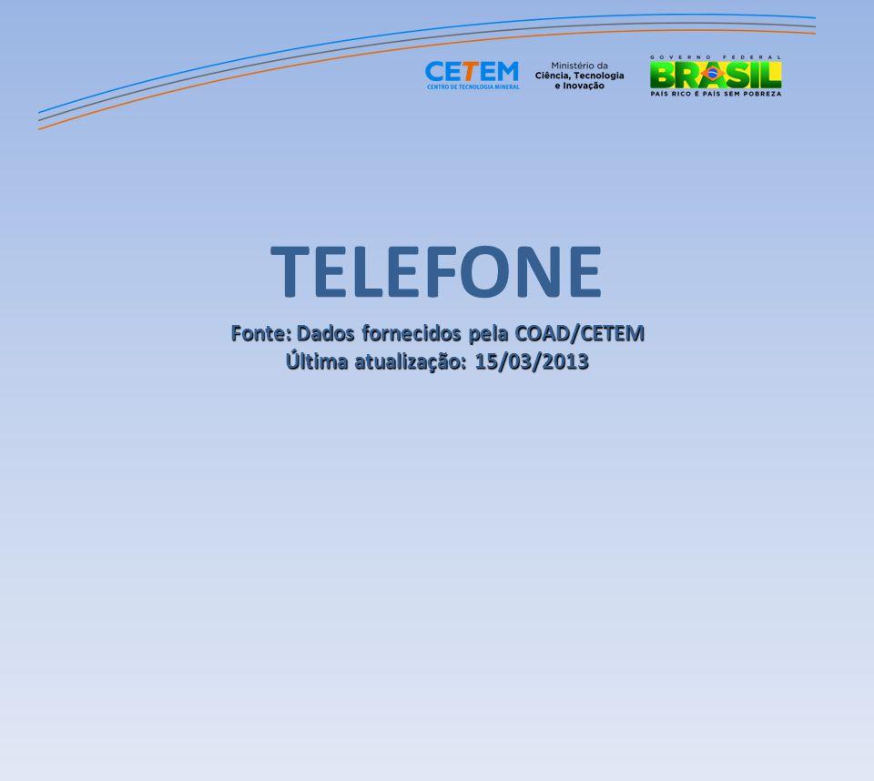 Fonte: Dados fornecidos pela COAD/CETEM Última atualização: 15/03/2013