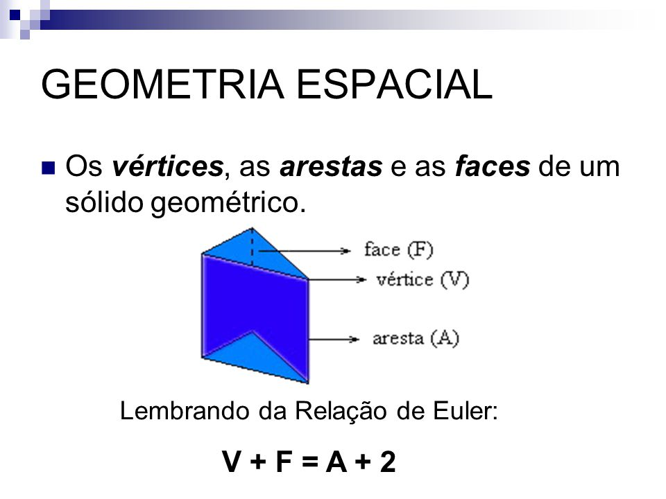 Lembrando da Relação de Euler: