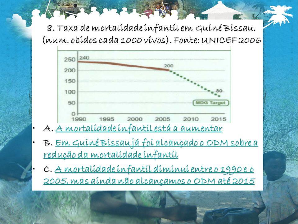 8. Taxa de mortalidade infantil em Guiné Bissau. (num