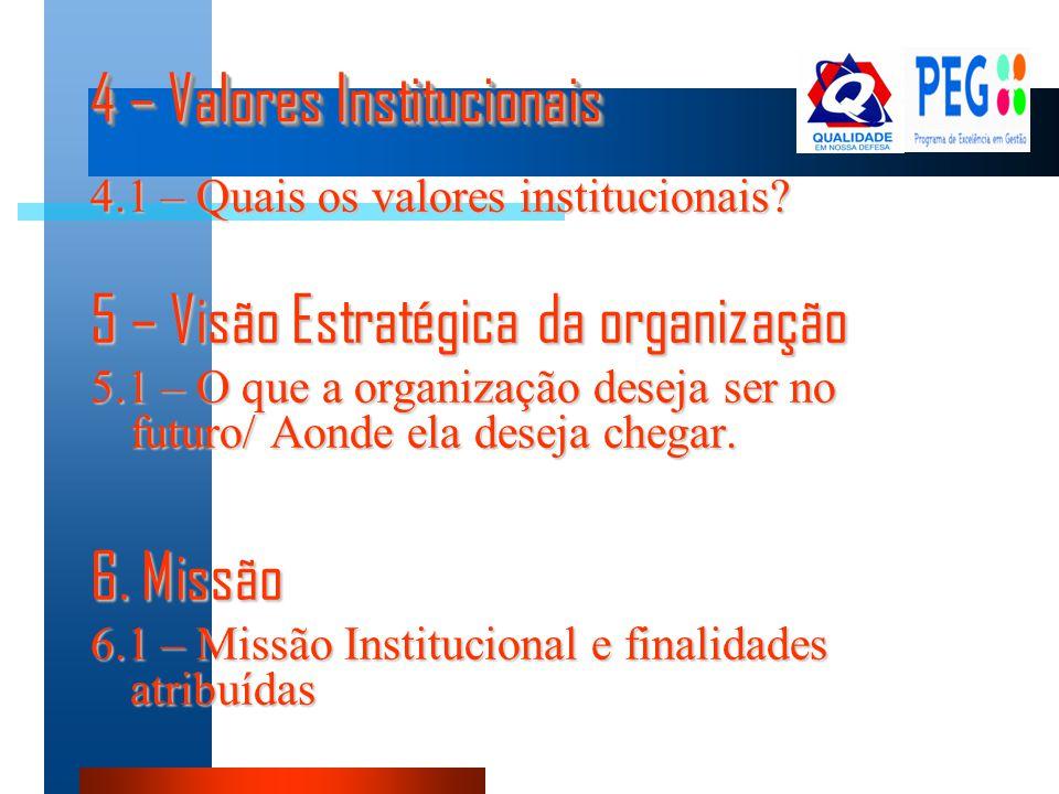 4 – Valores Institucionais