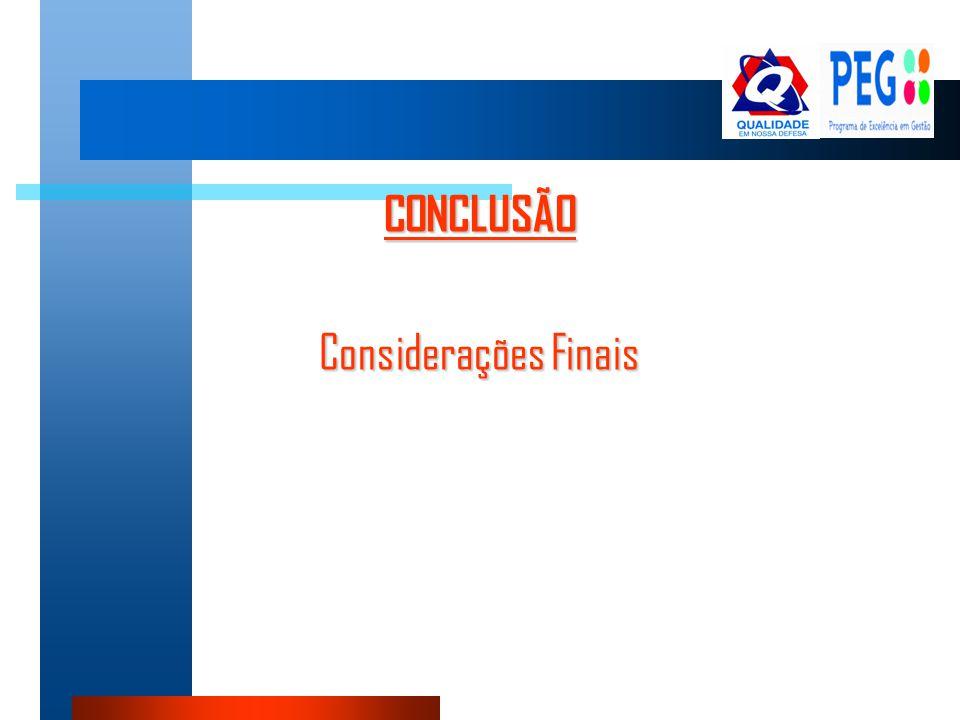 CONCLUSÃO Considerações Finais