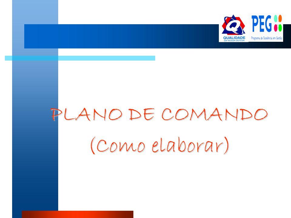 PLANO DE COMANDO (Como elaborar)