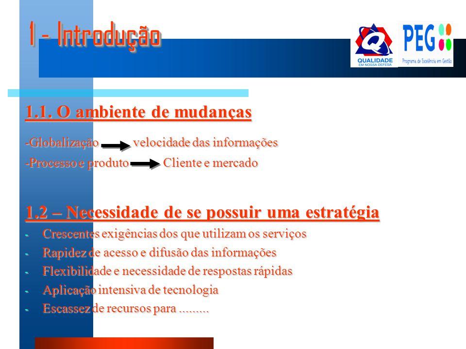 1 - Introdução 1.1. O ambiente de mudanças