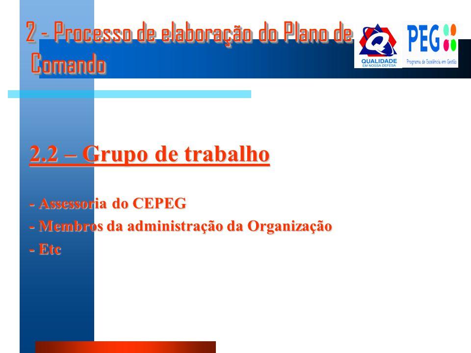 2 - Processo de elaboração do Plano de Comando