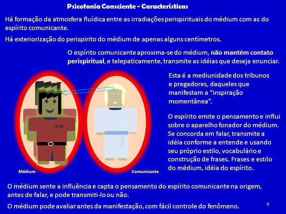 Psicofonia Consciente - Características