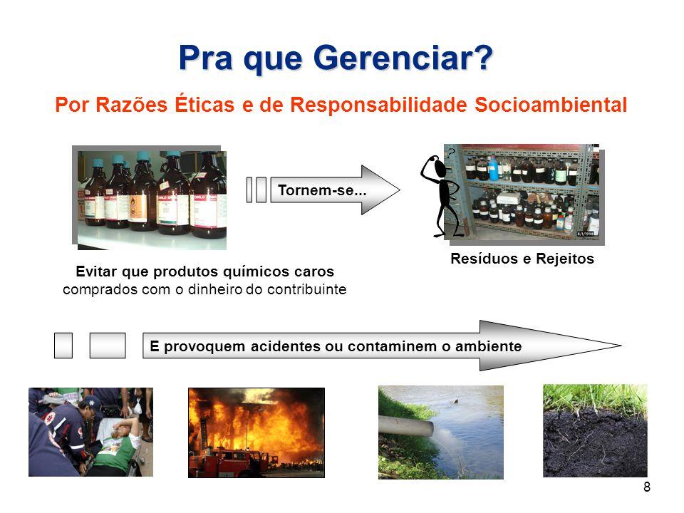 Por Razões Éticas e de Responsabilidade Socioambiental