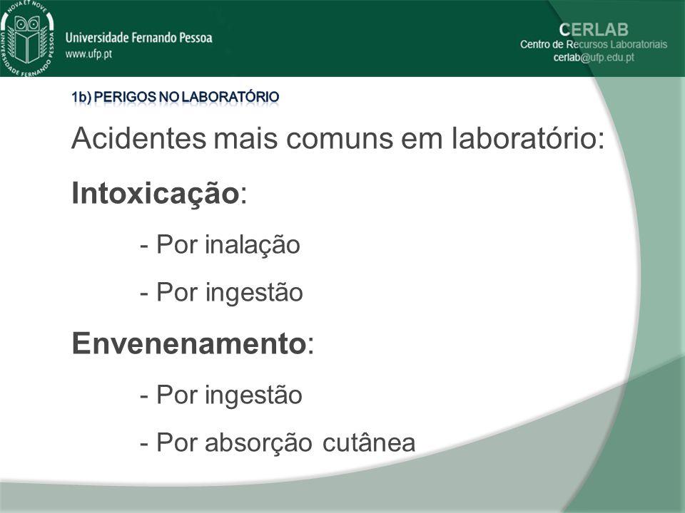 Acidentes mais comuns em laboratório: Intoxicação: