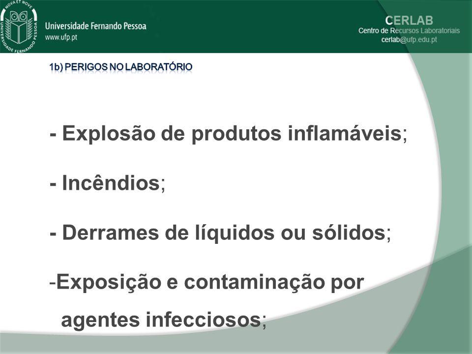 - Explosão de produtos inflamáveis; - Incêndios;