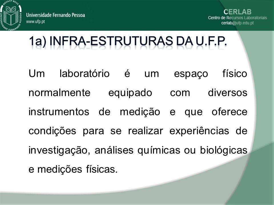 1a) Infra-estruturas da U.F.P.