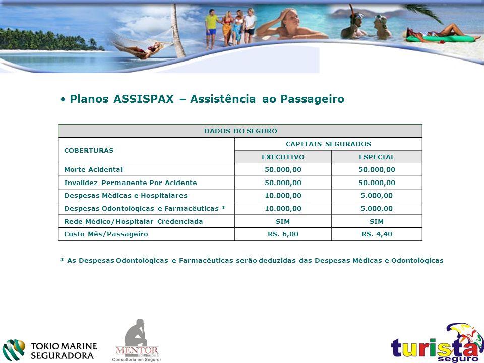 Planos ASSISPAX – Assistência ao Passageiro
