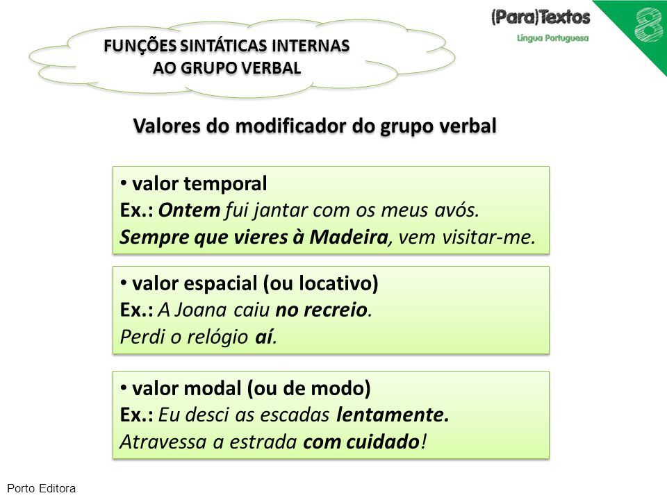 Valores do modificador do grupo verbal