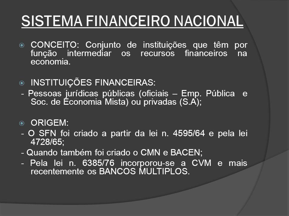 SISTEMA FINANCEIRO NACIONAL