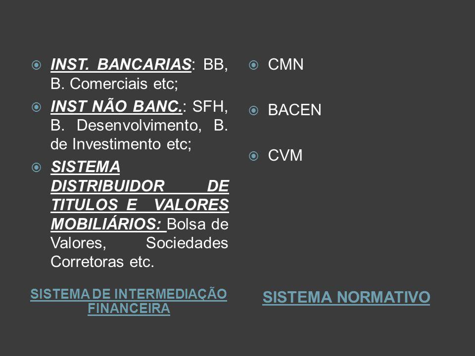SISTEMA DE INTERMEDIAÇÃO FINANCEIRA