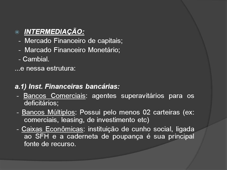 INTERMEDIAÇÃO: - Mercado Financeiro de capitais; - Marcado Financeiro Monetário; - Cambial. ...e nessa estrutura: