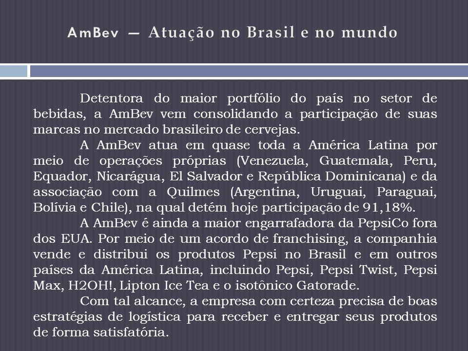 AmBev — Atuação no Brasil e no mundo