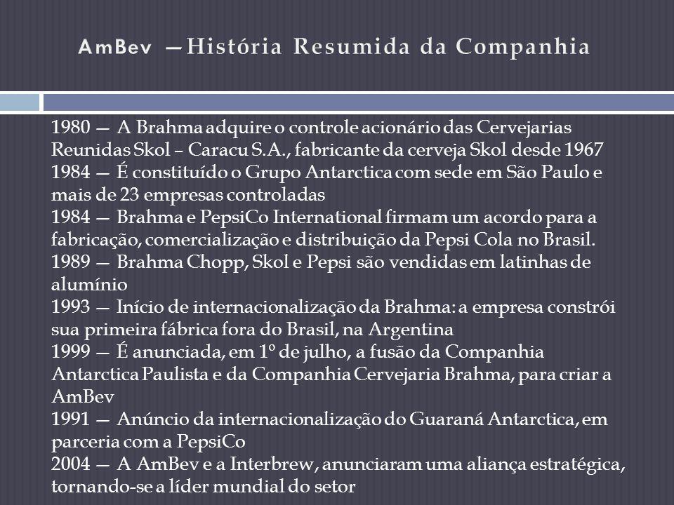 AmBev —História Resumida da Companhia