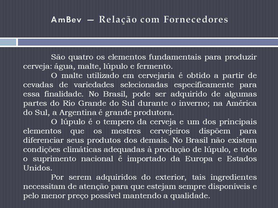 AmBev — Relação com Fornecedores