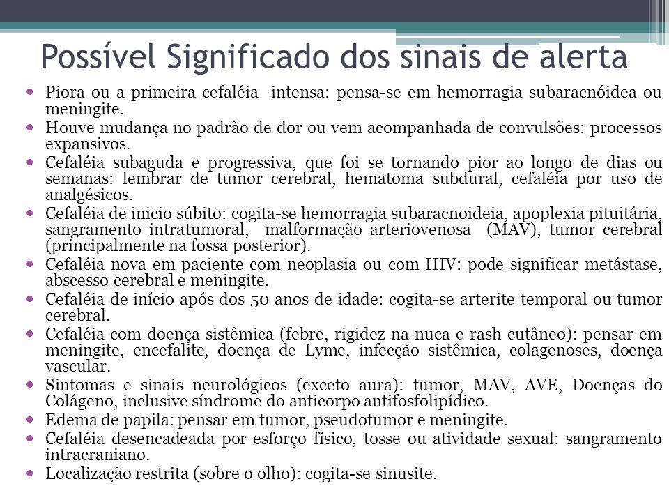 Possível Significado dos sinais de alerta