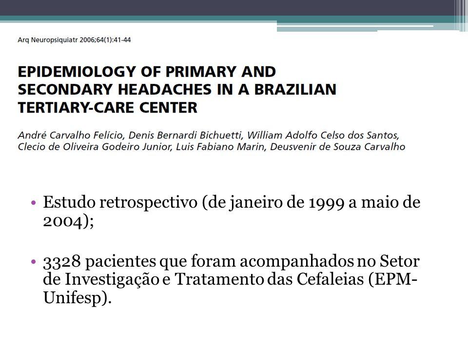 Estudo retrospectivo (de janeiro de 1999 a maio de 2004);